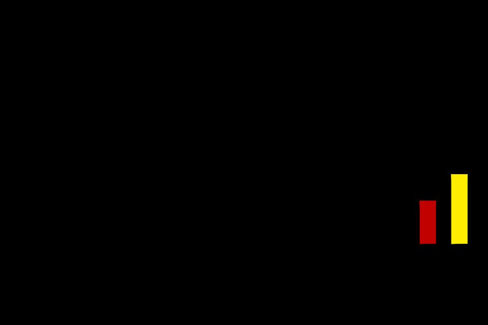 Logodesign Harz Germanspace